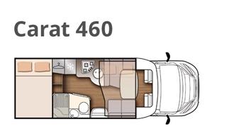 Dicar Carat 460