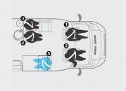 Dicar Cocoon 5de zitplaats semi-integraal & integraal