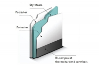 Dicar Carat iTech houtvrij wandsysteem