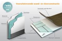Dicar Carat Extra dikke bodemisolatie van 7 cm